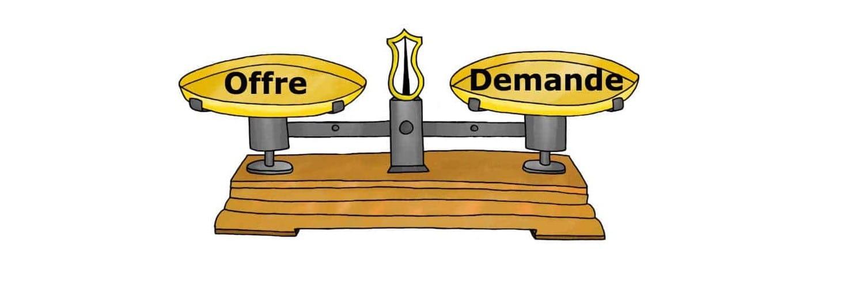 offre demande définition