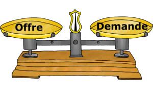 Définition offre et demande : rappels utiles !