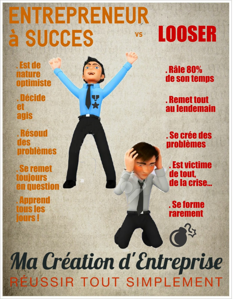 profil-auto-entrepreneur