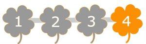 4 trefle