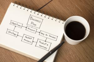 Télécharger votre modèle business plan et son prévisionnel gratuitement